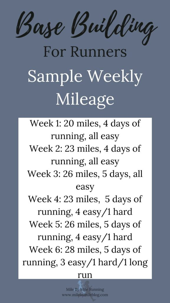 Sample weekly mileage for base building