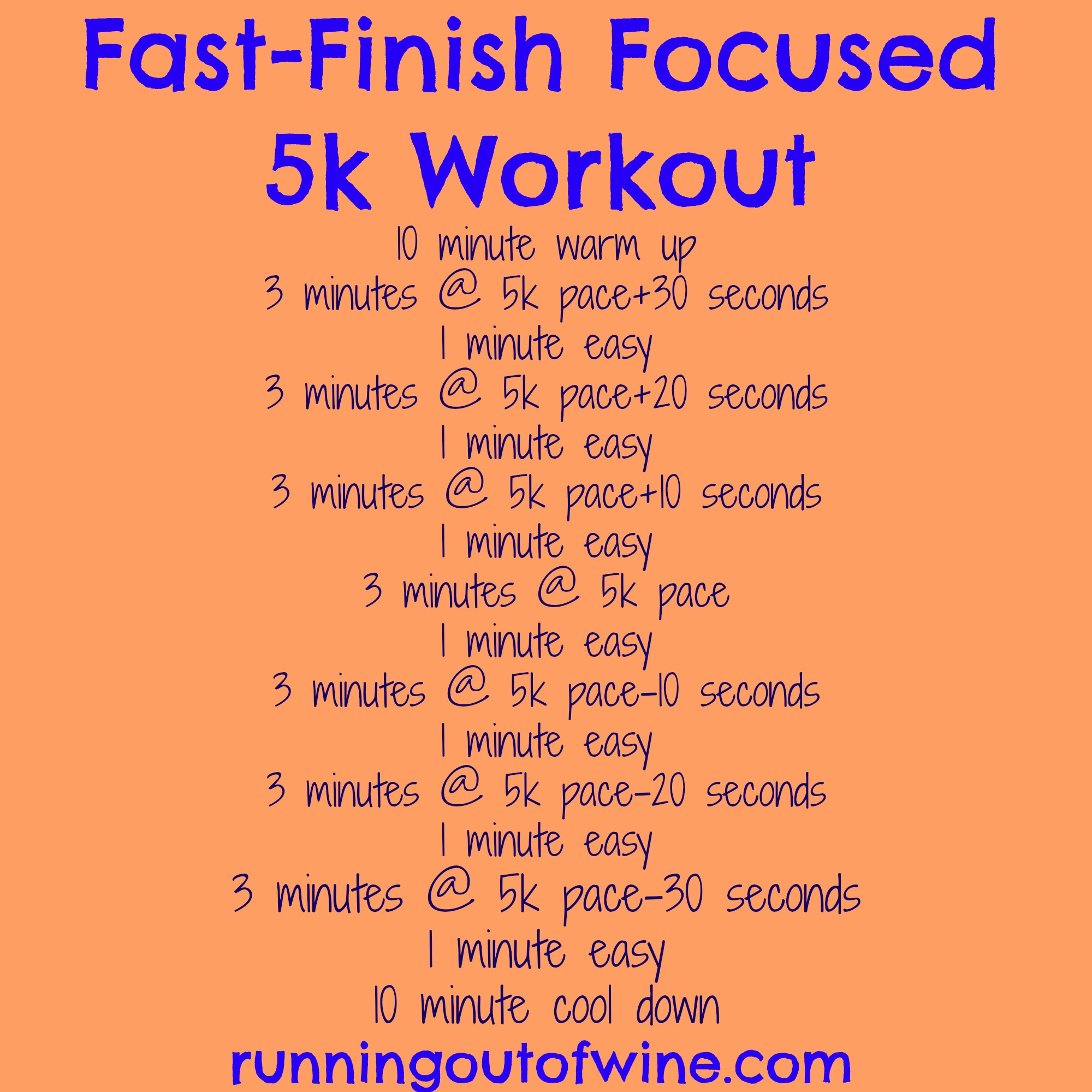fast-finish focused 5k workout