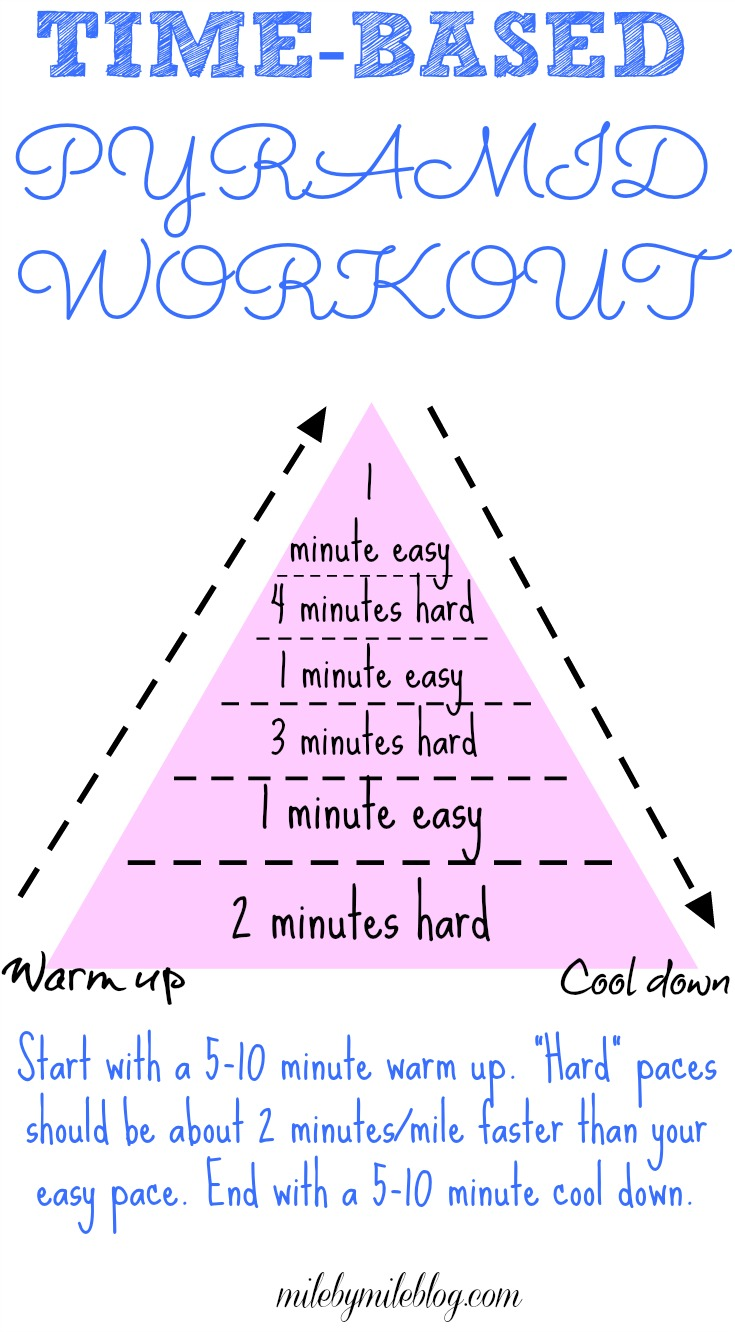 """A time-based pyramid workout to get your legs moving faster without really being """"speedwork""""."""
