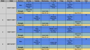 Cleveland training weeks 1-4