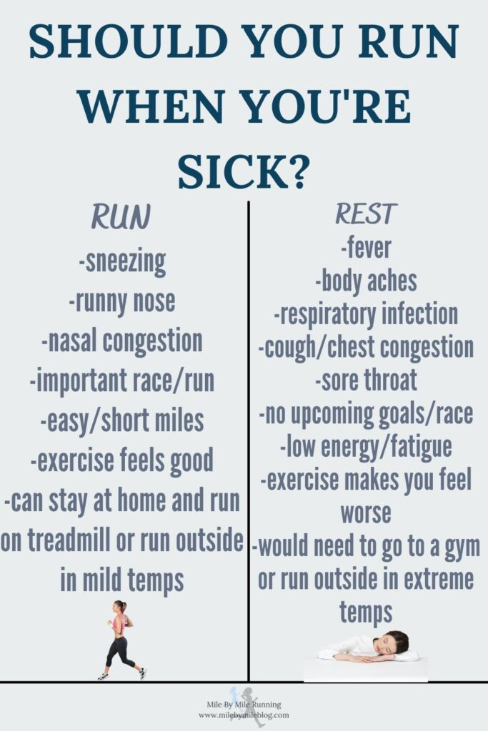 Should you run when you're sick? In general, it's better to rest, but there are certain circumstances in which is may be ok to run. Click post to read more about when you should run and when you should rest.